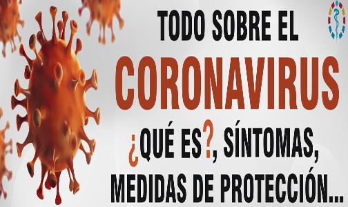 Todo sobre el coronavirus: qué es, síntomas, medidas de protección...